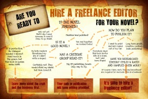 Infographic - Hire a Freelance Editor